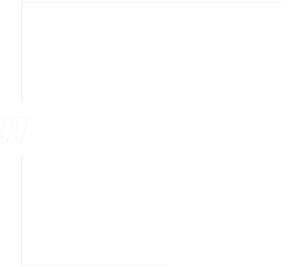 INNOVATIVE MODELS FOR RAISING CAPITAL ON THE TASE